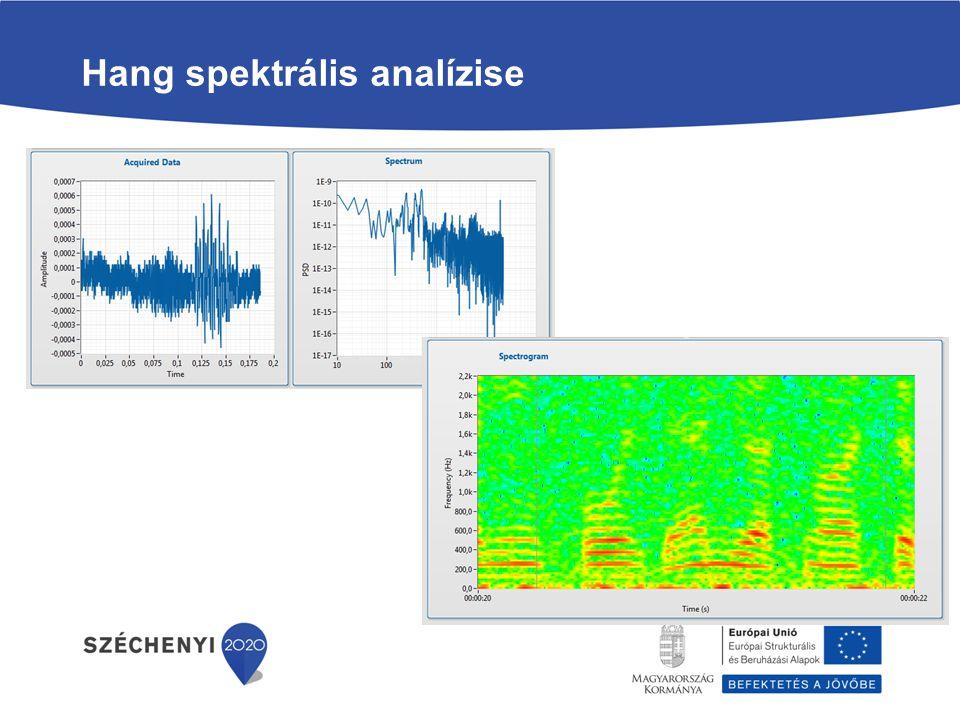 Hang spektrális analízise