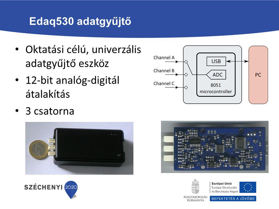 Edaq530 adatgyűjtő Oktatási célú, univerzális adatgyűjtő eszköz 12-bit analóg-digitál átalakítás 3 csatorna