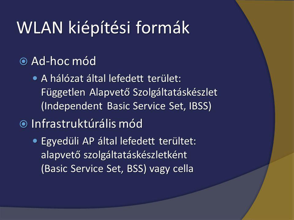 WLAN kiépítési formák  Ad-hoc mód A hálózat által lefedett terület: Független Alapvető Szolgáltatáskészlet (Independent Basic Service Set, IBSS) A há