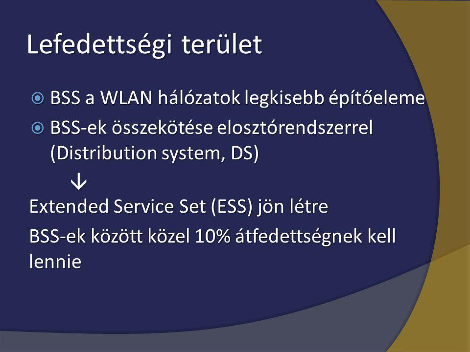 Lefedettségi terület  BSS a WLAN hálózatok legkisebb építőeleme  BSS-ek összekötése elosztórendszerrel (Distribution system, DS)  Extended Service
