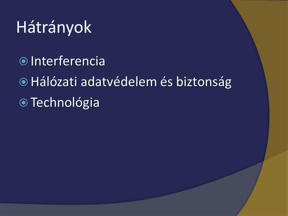 Hátrányok  Interferencia  Hálózati adatvédelem és biztonság  Technológia
