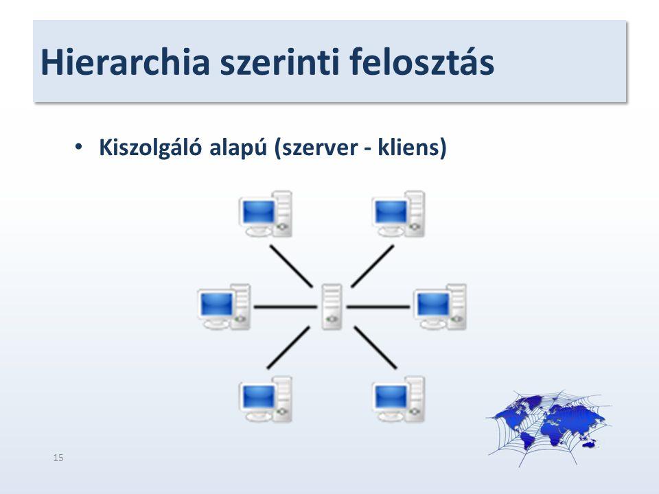 Hierarchia szerinti felosztás Kiszolgáló alapú (szerver - kliens) 15