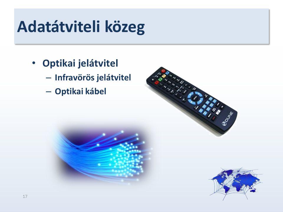 Adatátviteli közeg Optikai jelátvitel – Infravörös jelátvitel – Optikai kábel 17