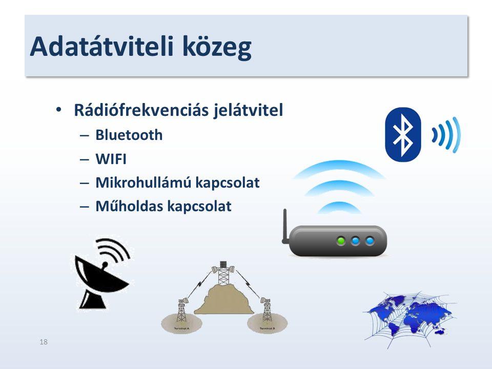 Adatátviteli közeg Rádiófrekvenciás jelátvitel – Bluetooth – WIFI – Mikrohullámú kapcsolat – Műholdas kapcsolat 18