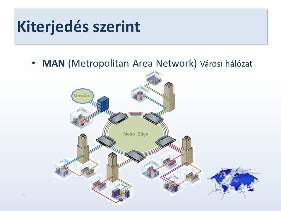 Kiterjedés szerint WAN (Wide Area Network) Kiterjedt hálózat 5