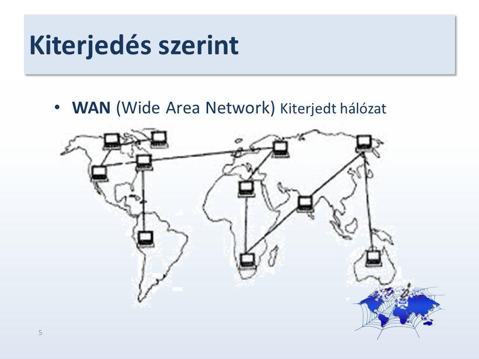 Kiterjedés szerint GAN (Global Area Network) Mindenre kiterjedő hálózat 6