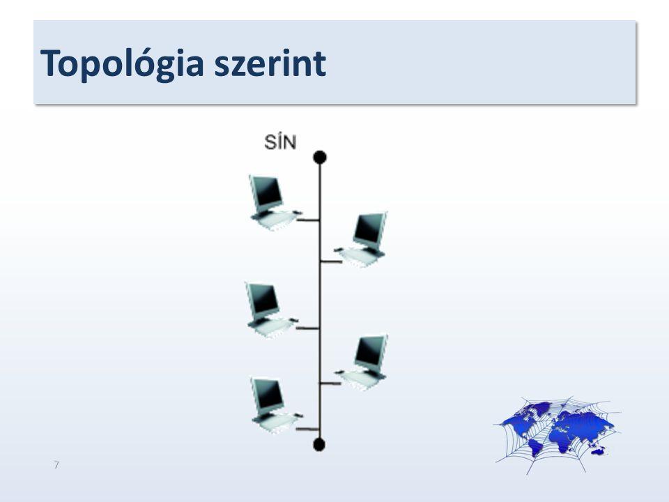 Topológia szerint 7