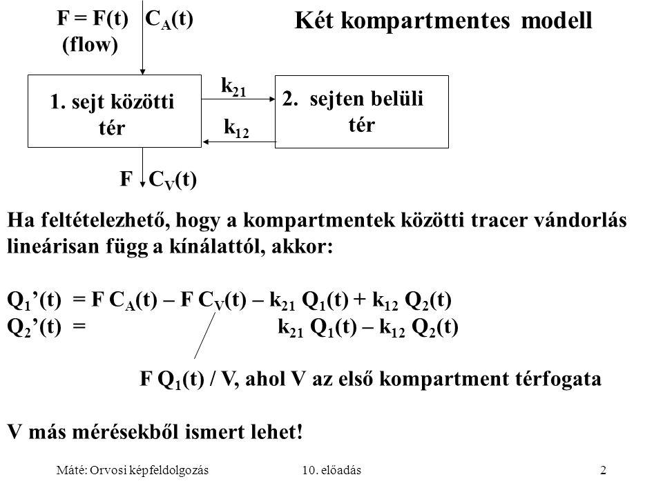 Máté: Orvosi képfeldolgozás10. előadás2 Ha feltételezhető, hogy a kompartmentek közötti tracer vándorlás lineárisan függ a kínálattól, akkor: Q 1 '(t)