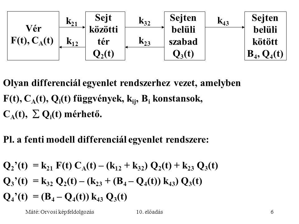 Máté: Orvosi képfeldolgozás10. előadás6 Olyan differenciál egyenlet rendszerhez vezet, amelyben F(t), C A (t), Q i (t) függvények, k ij, B i konstanso