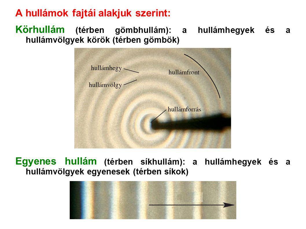 A hullámok fajtái alakjuk szerint: Körhullám (térben gömbhullám): a hullámhegyek és a hullámvölgyek körök (térben gömbök) Egyenes hullám (térben síkhu