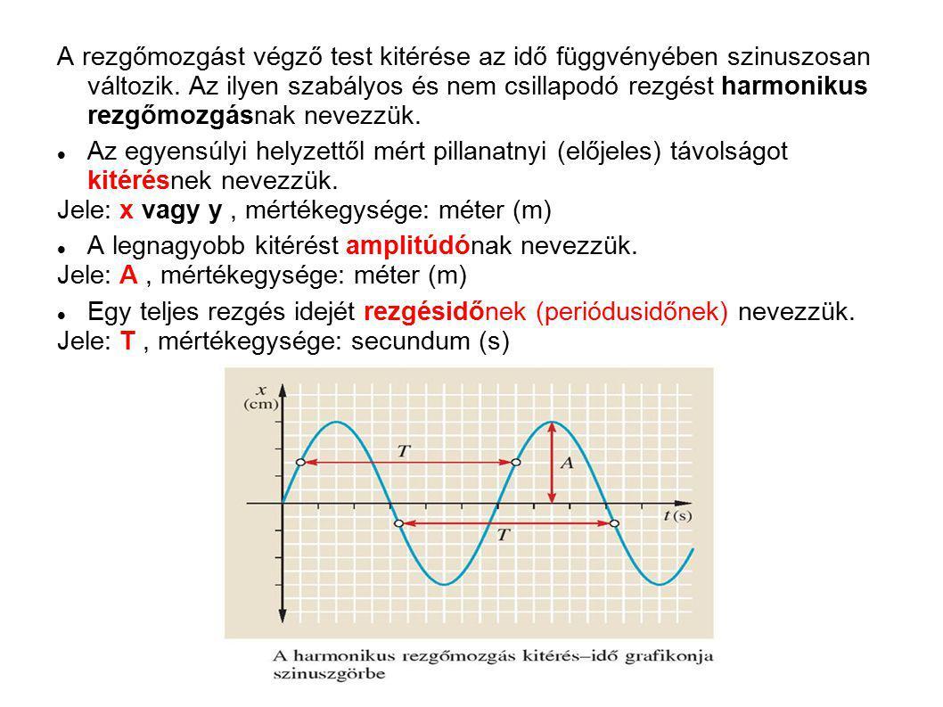 Egy másodperc alatt megtett rezgések számát frekvenciának vagy rezgésszámnak nevezzük.