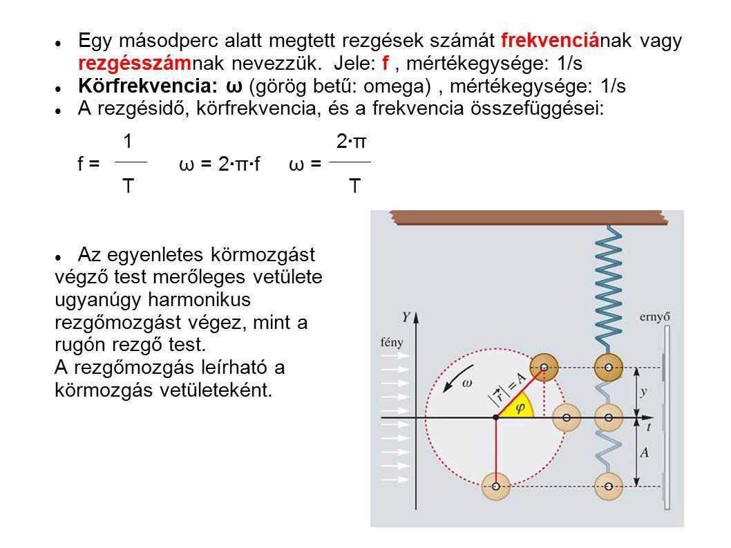 A rezgőmozgás kitérés – idő függvénye: x = A·sin(ω·t) Maximális kitérés: A (a rezgés szélső helyzetében) A rezgés sebessége (v) a szélső helyzetekben 0, az egyensúlyi helyzeten való áthaladáskor (középen) a maximális.