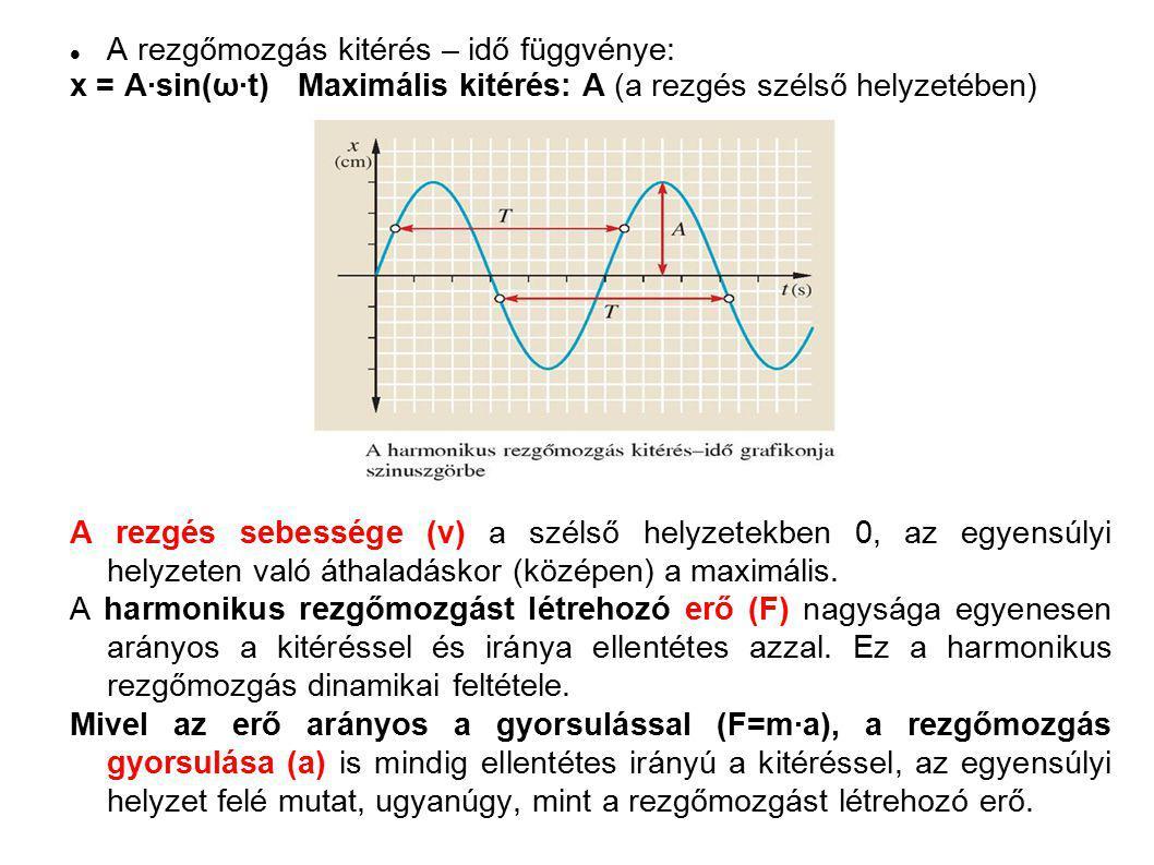 A rezgőmozgás kitérés – idő függvénye: x = A·sin(ω·t) Maximális kitérés: A (a rezgés szélső helyzetében) A rezgés sebessége (v) a szélső helyzetekben