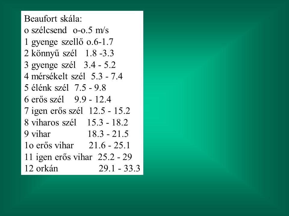 Beaufort skála: o szélcsend o-o.5 m/s 1 gyenge szellő o.6-1.7 2 könnyű szél 1.8 -3.3 3 gyenge szél 3.4 - 5.2 4 mérsékelt szél 5.3 - 7.4 5 élénk szél 7.5 - 9.8 6 erős szél 9.9 - 12.4 7 igen erős szél 12.5 - 15.2 8 viharos szél 15.3 - 18.2 9 vihar 18.3 - 21.5 1o erős vihar 21.6 - 25.1 11 igen erős vihar 25.2 - 29 12 orkán 29.1 - 33.3