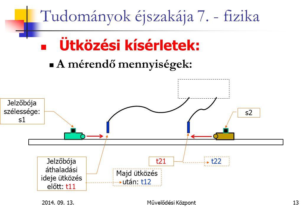 2014. 09. 13.Művelődési Központ 13 Tudományok éjszakája 7. - fizika Ütközési kísérletek: A mérendő mennyiségek: s2 t21 Jelzőbója áthaladási ideje ütkö