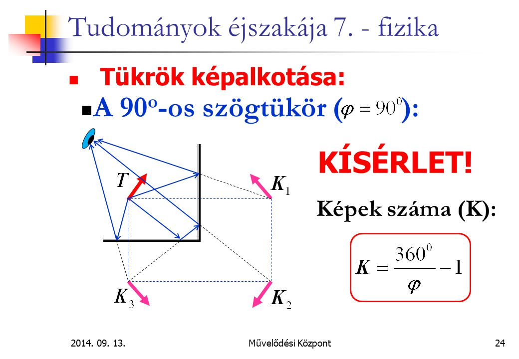 2014. 09. 13.Művelődési Központ 24 Tudományok éjszakája 7. - fizika Tükrök képalkotása: A 90 o -os szögtükör ( ): KÍSÉRLET! Képek száma (K):