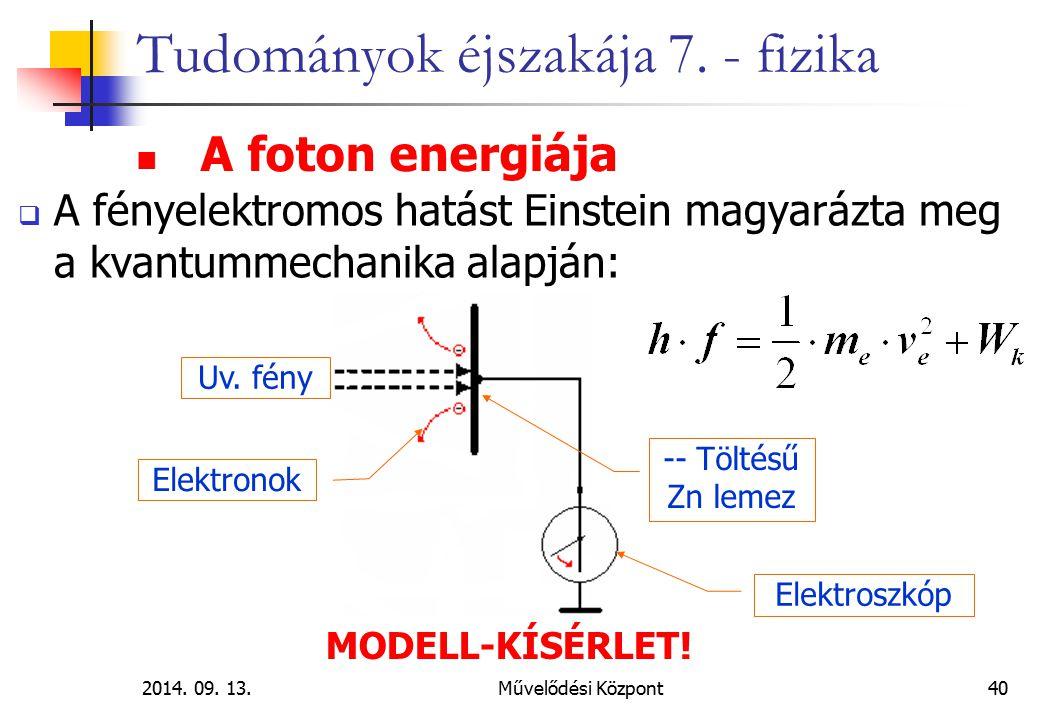 2014. 09. 13.Művelődési Központ40 Tudományok éjszakája 7. - fizika  A fényelektromos hatást Einstein magyarázta meg a kvantummechanika alapján: MODEL
