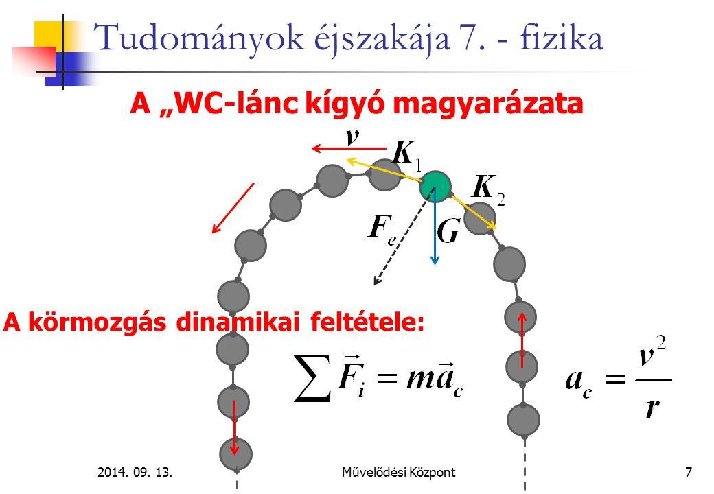 """2014. 09. 13.Művelődési Központ7 Tudományok éjszakája 7. - fizika A """"WC-lánc kígyó magyarázata A körmozgás dinamikai feltétele:"""