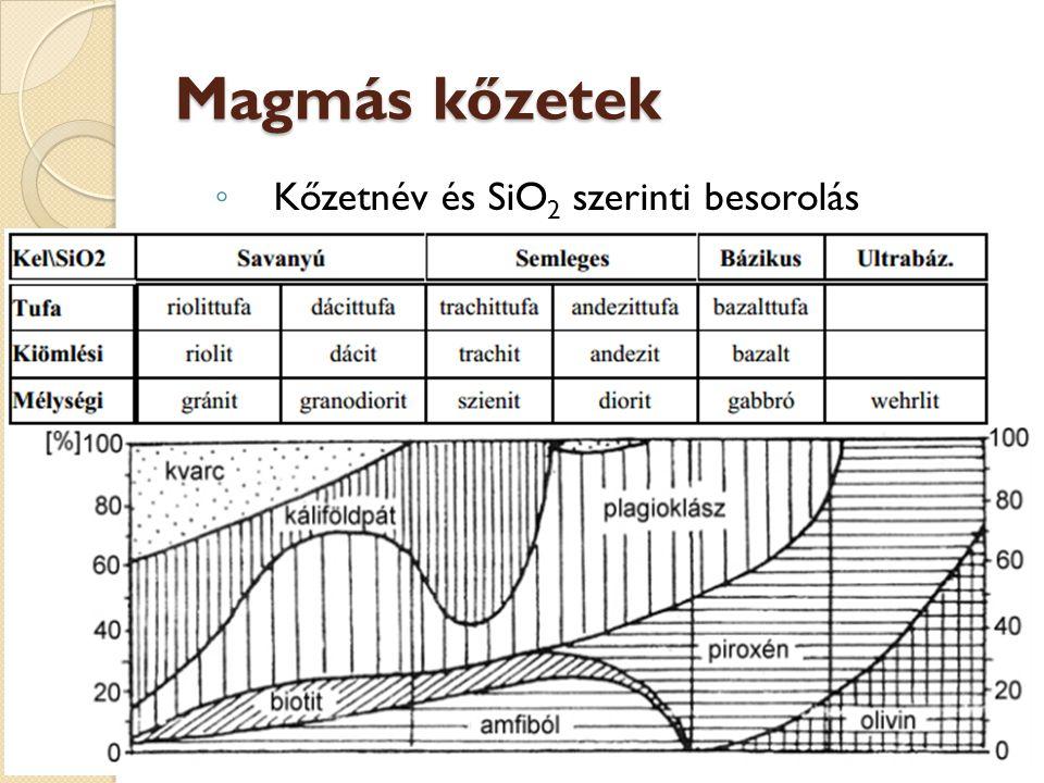 ◦ Kőzetnév és SiO 2 szerinti besorolás 22