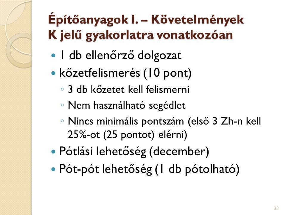 Építőanyagok I. – Követelmények K jelű gyakorlatra vonatkozóan 1 db ellenőrző dolgozat kőzetfelismerés (10 pont) ◦ 3 db kőzetet kell felismerni ◦ Nem