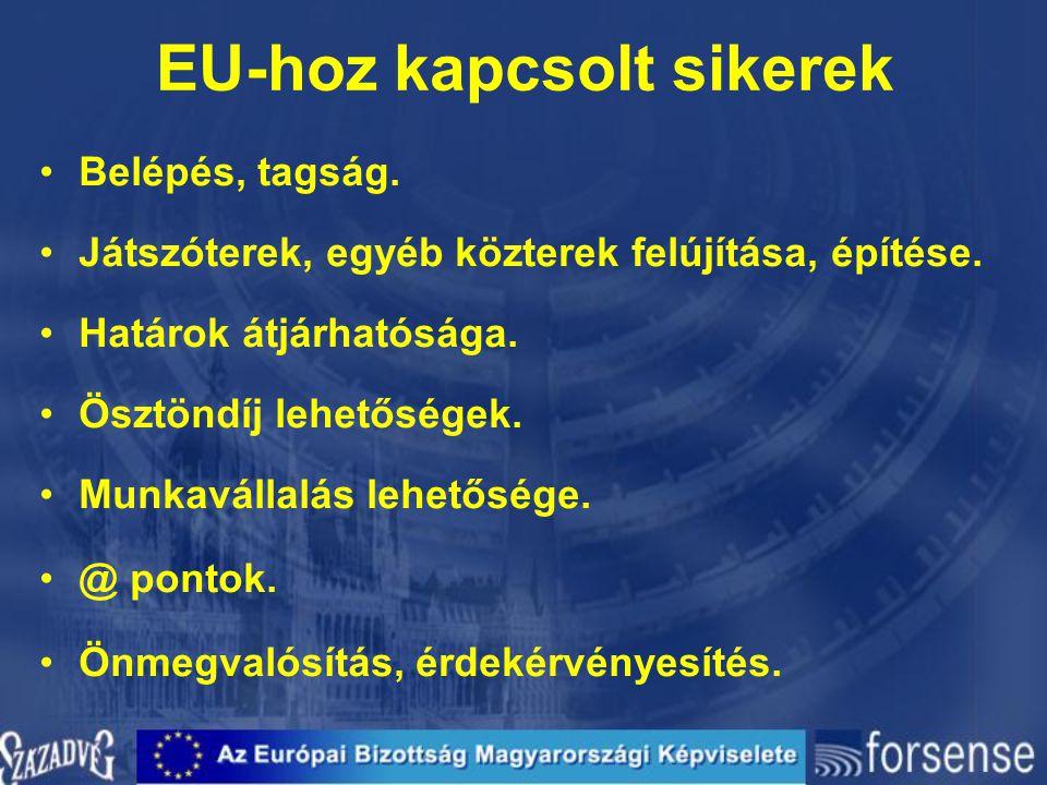 EU-hoz kapcsolt sikerek Belépés, tagság. Játszóterek, egyéb közterek felújítása, építése. Határok átjárhatósága. Ösztöndíj lehetőségek. Munkavállalás