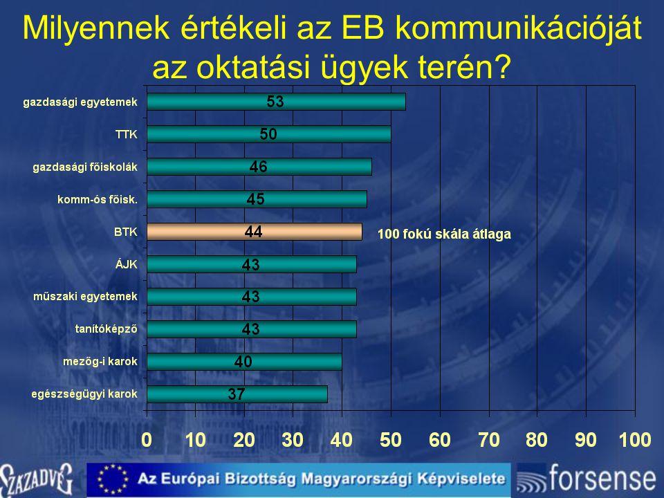 Milyennek értékeli az EB kommunikációját az oktatási ügyek terén?