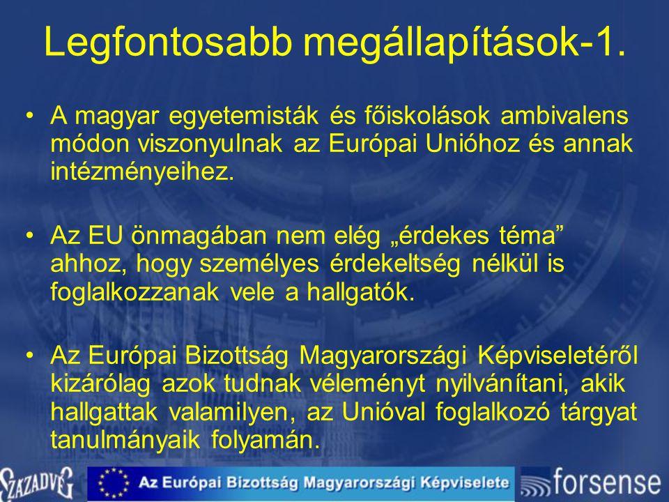 Legfontosabb megállapítások-1. A magyar egyetemisták és főiskolások ambivalens módon viszonyulnak az Európai Unióhoz és annak intézményeihez. Az EU ön