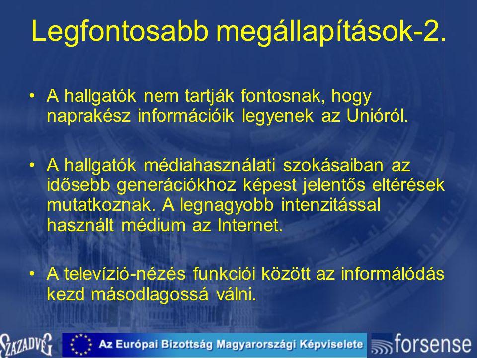 Legfontosabb megállapítások-2. A hallgatók nem tartják fontosnak, hogy naprakész információik legyenek az Unióról. A hallgatók médiahasználati szokása