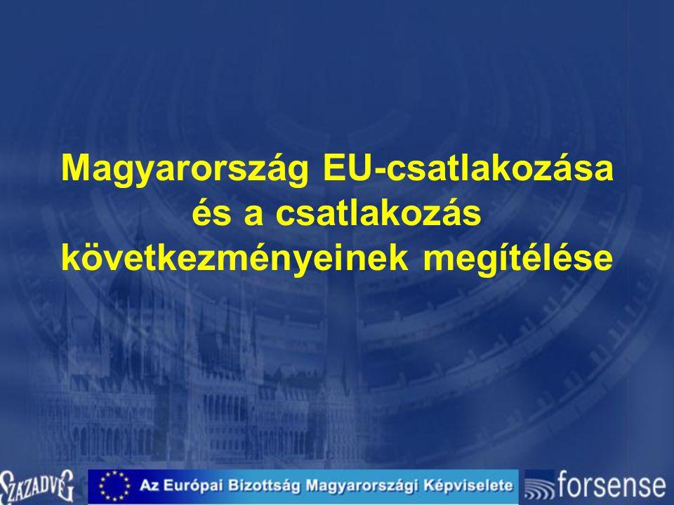 Magyarország EU-csatlakozása és a csatlakozás következményeinek megítélése