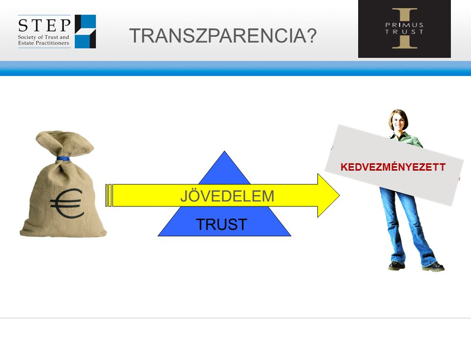 TRUST JÖVEDELEM TRANSZPARENCIA?