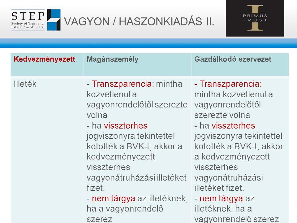 VAGYON / HASZONKIADÁS II. KedvezményezettMagánszemélyGazdálkodó szervezet Illeték- Transzparencia: mintha közvetlenül a vagyonrendelőtől szerezte voln