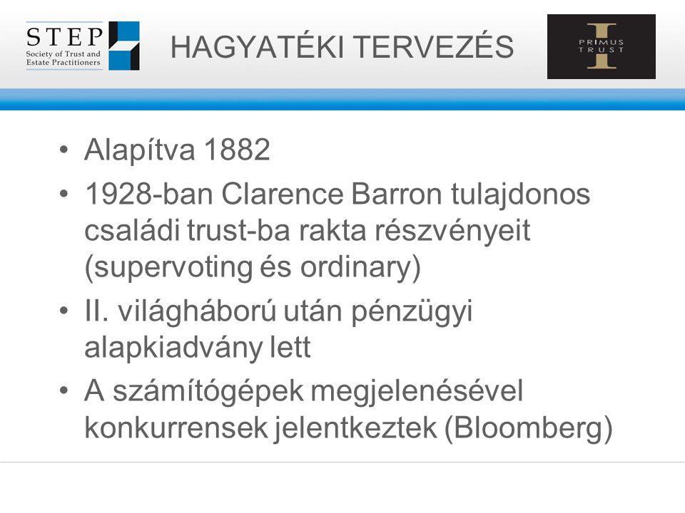 Alapítva 1882 1928-ban Clarence Barron tulajdonos családi trust-ba rakta részvényeit (supervoting és ordinary) II. világháború után pénzügyi alapkiadv