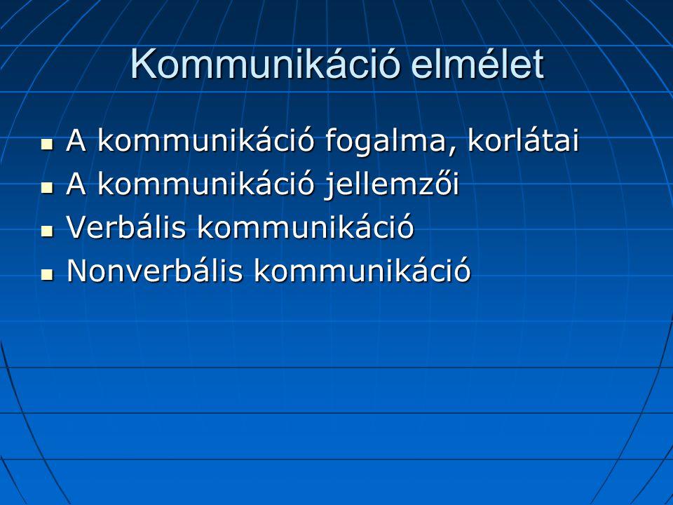 Kommunikáció elmélet A kommunikáció fogalma, korlátai A kommunikáció fogalma, korlátai A kommunikáció jellemzői A kommunikáció jellemzői Verbális kommunikáció Verbális kommunikáció Nonverbális kommunikáció Nonverbális kommunikáció