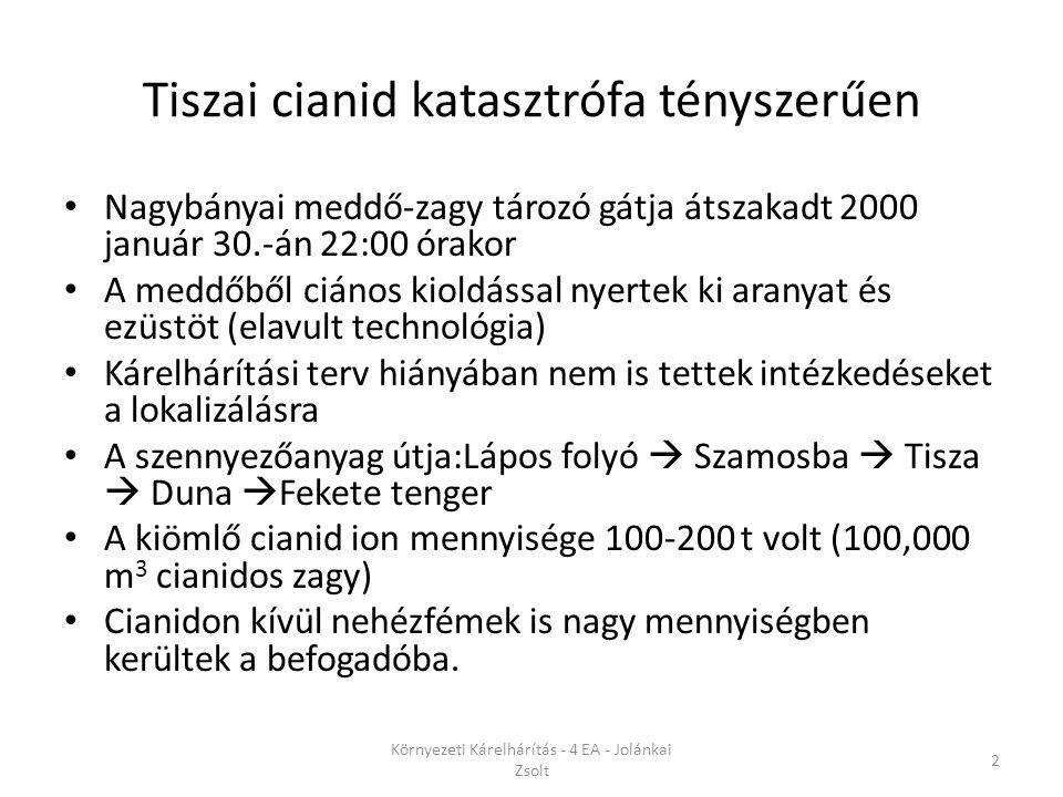 Tiszai cianid katasztrófa tényszerűen Nagybányai meddő-zagy tározó gátja átszakadt 2000 január 30.-án 22:00 órakor A meddőből ciános kioldással nyerte