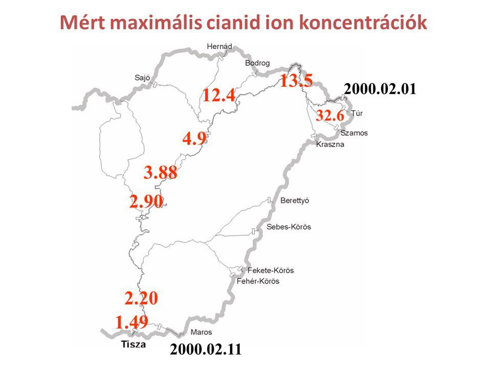 Vízminőségi mérések Környezeti Kárelhárítás - 4 EA - Jolánkai Zsolt 4 Az érintett KÖFÉK óránként-kétóránként vettek mintát a víztestből