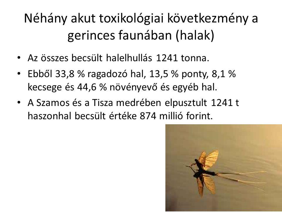 Néhány akut toxikológiai következmény a gerinces faunában (halak) Az összes becsült halelhullás 1241 tonna. Ebből 33,8 % ragadozó hal, 13,5 % ponty, 8