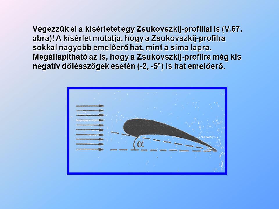 Végezzük el a kísérletet egy Zsukovszkij-profillal is (V.67. ábra)! A kísérlet mutatja, hogy a Zsukovszkij-profilra sokkal nagyobb emelőerő hat, mint