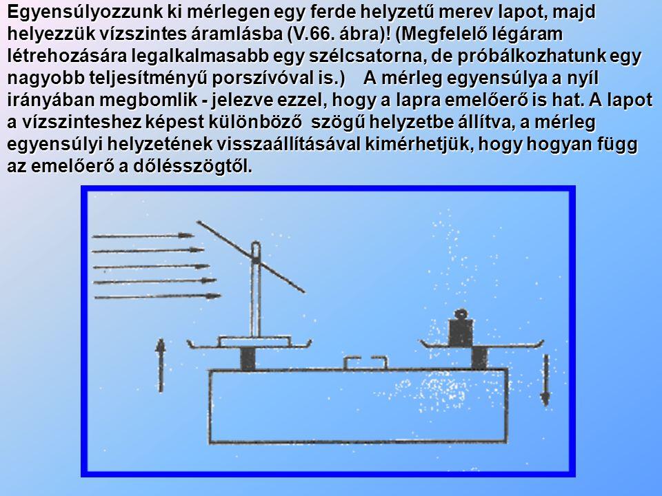 Egyensúlyozzunk ki mérlegen egy ferde helyzetű merev lapot, majdhelyezzük vízszintes áramlásba (V.66. ábra)! (Megfelelő légáram létrehozására legalkal
