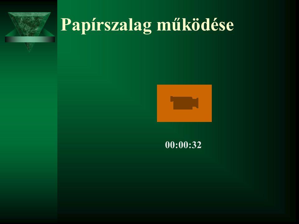 Papírszalag működése 00:00:32