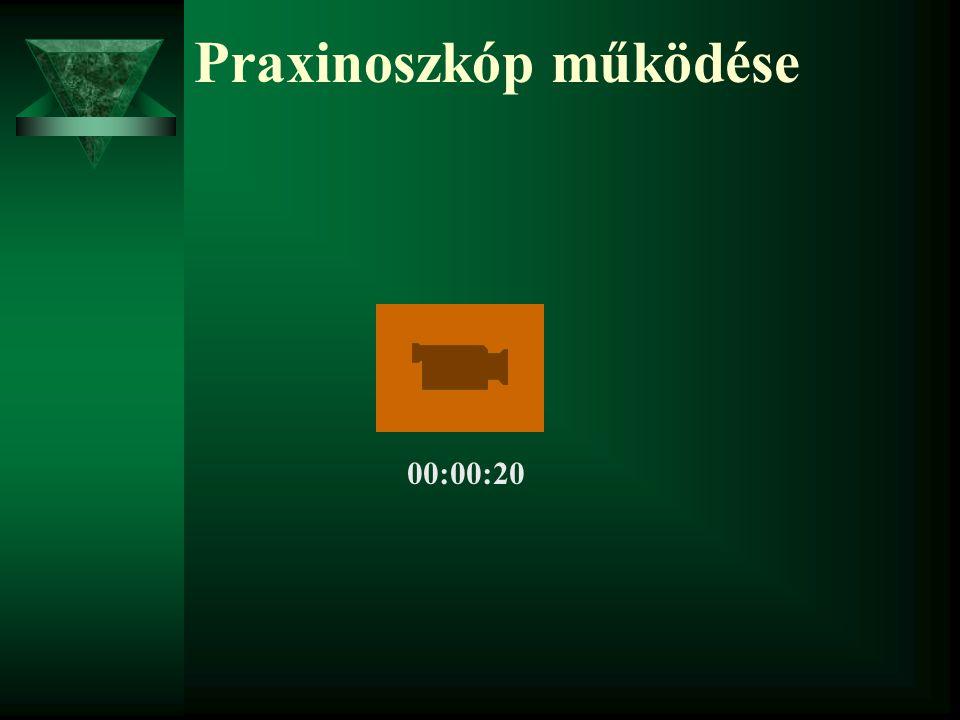 Praxinoszkóp működése 00:00:20