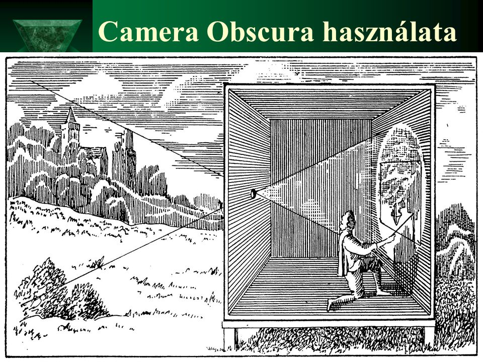 Camera Obscura használata