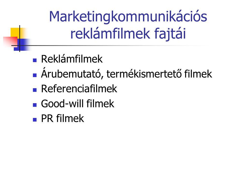 Marketingkommunikációs reklámfilmek fajtái Reklámfilmek Árubemutató, termékismertető filmek Referenciafilmek Good-will filmek PR filmek