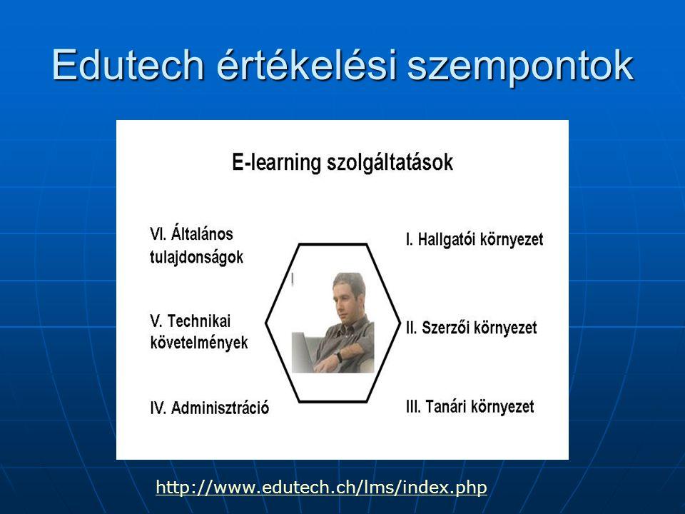 Edutech értékelési szempontok http://www.edutech.ch/lms/index.php