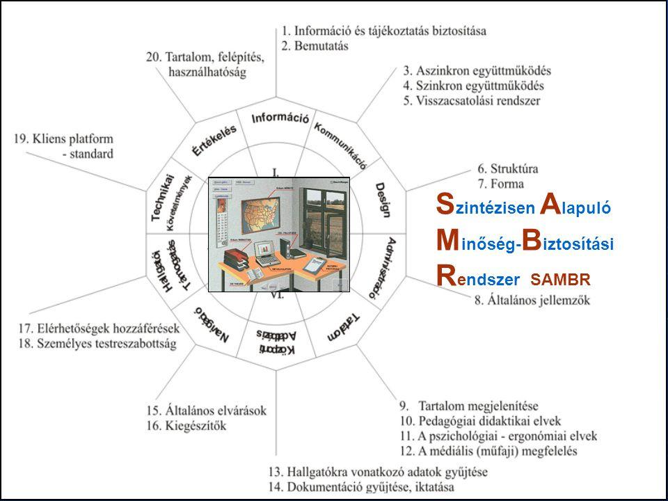 S zintézisen A lapuló M inőség- B iztosítási R endszer (SAMBR)
