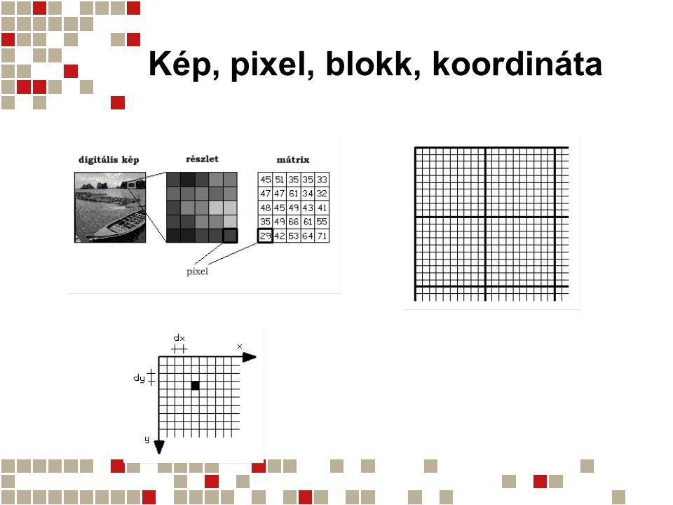Kép, pixel, blokk, koordináta