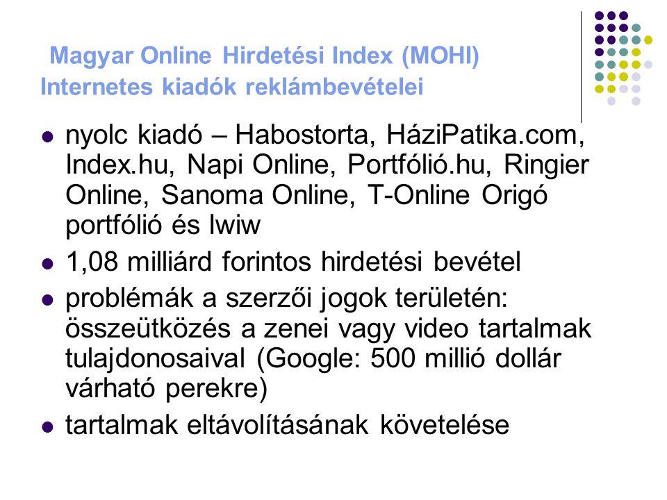 Magyar Online Hirdetési Index (MOHI) Internetes kiadók reklámbevételei nyolc kiadó – Habostorta, HáziPatika.com, Index.hu, Napi Online, Portfólió.hu,