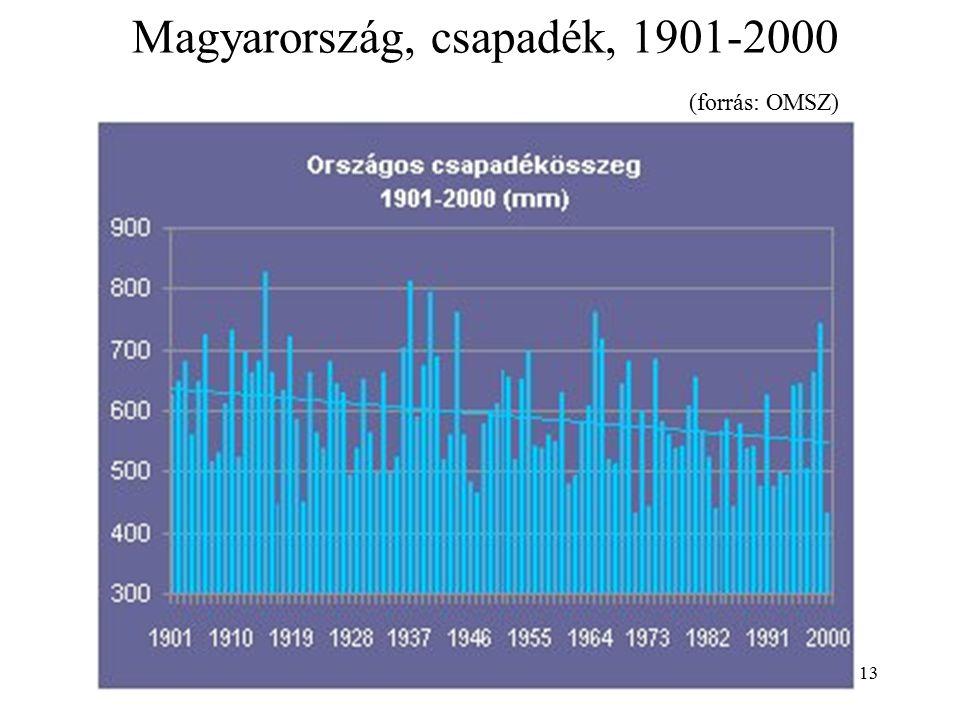 12 Ezáltal (IPCC Fourth AR, 2007): A tipikus nyugati zonális áramlás északabbra húzódik: –Nyugat-Európa (Dél-Német o., Cseh o.) több, –Közép- és Dél-K