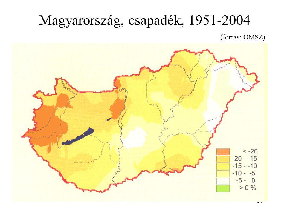 13 Magyarország, csapadék, 1901-2000 (forrás: OMSZ)