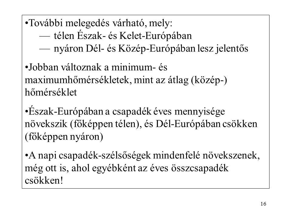 15 Magyarország, hőmérséklet, nyár, 1975-2004