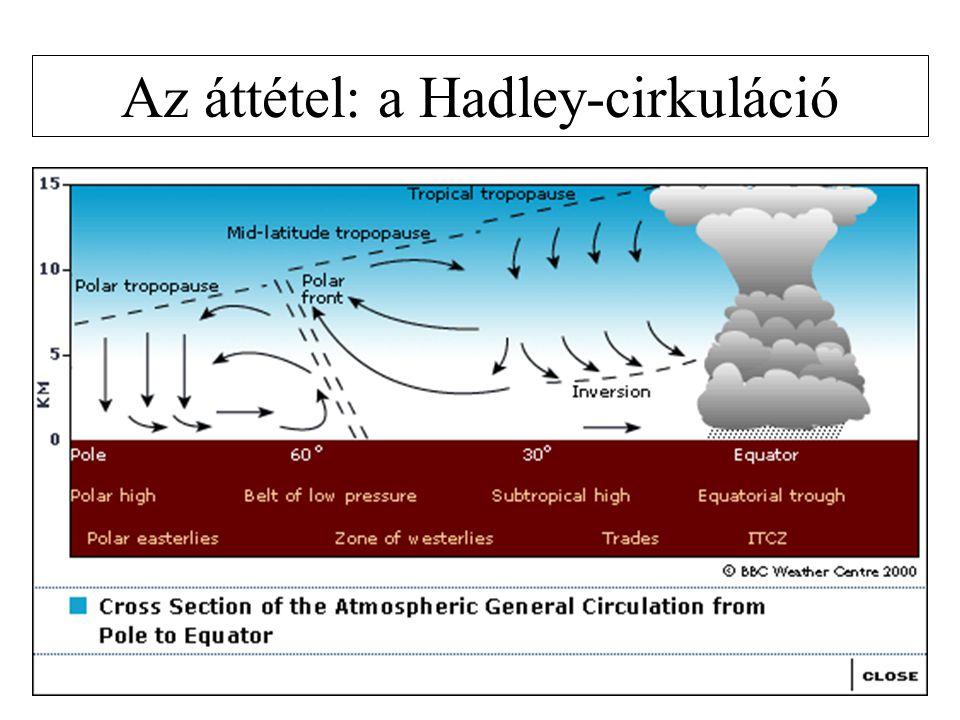 3 Az éghajlati rendszer motorja: a trópusi hőtöbblet